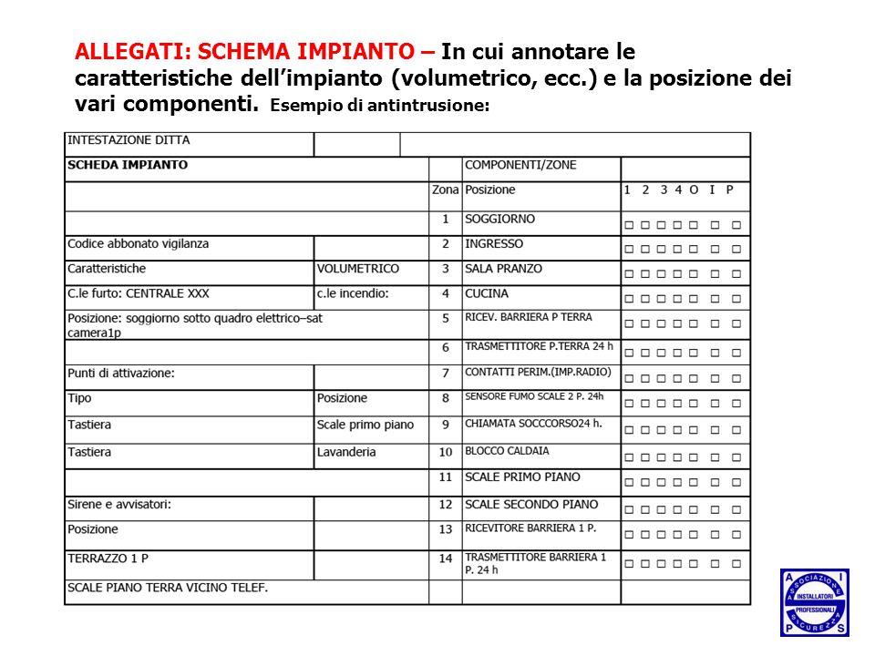 ALLEGATI: SCHEMA IMPIANTO – In cui annotare le caratteristiche dell'impianto (volumetrico, ecc.) e la posizione dei vari componenti.