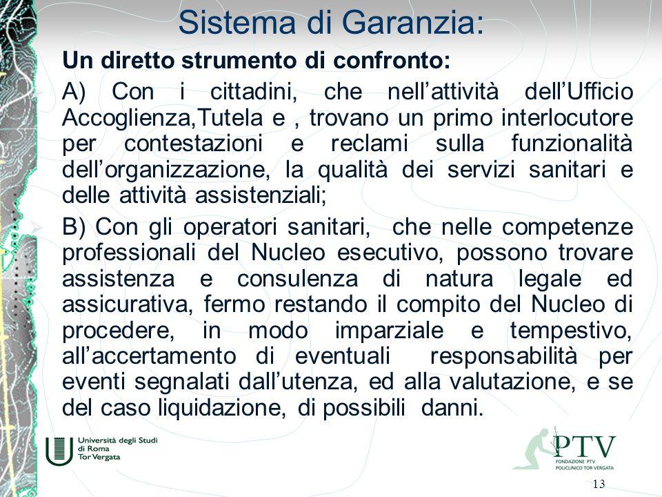 Sistema di Garanzia: Un diretto strumento di confronto: