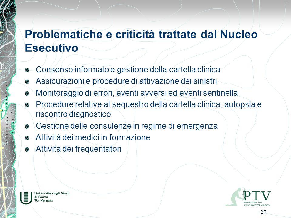 Problematiche e criticità trattate dal Nucleo Esecutivo