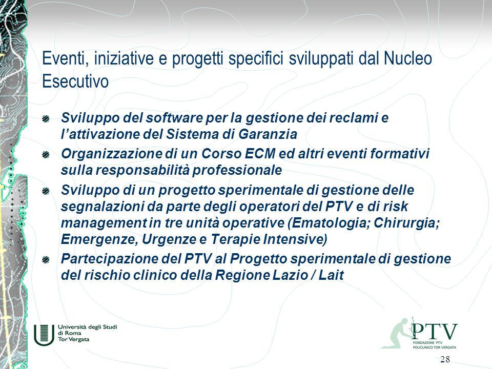 Eventi, iniziative e progetti specifici sviluppati dal Nucleo Esecutivo
