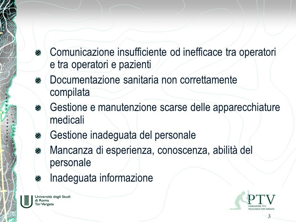 Comunicazione insufficiente od inefficace tra operatori e tra operatori e pazienti