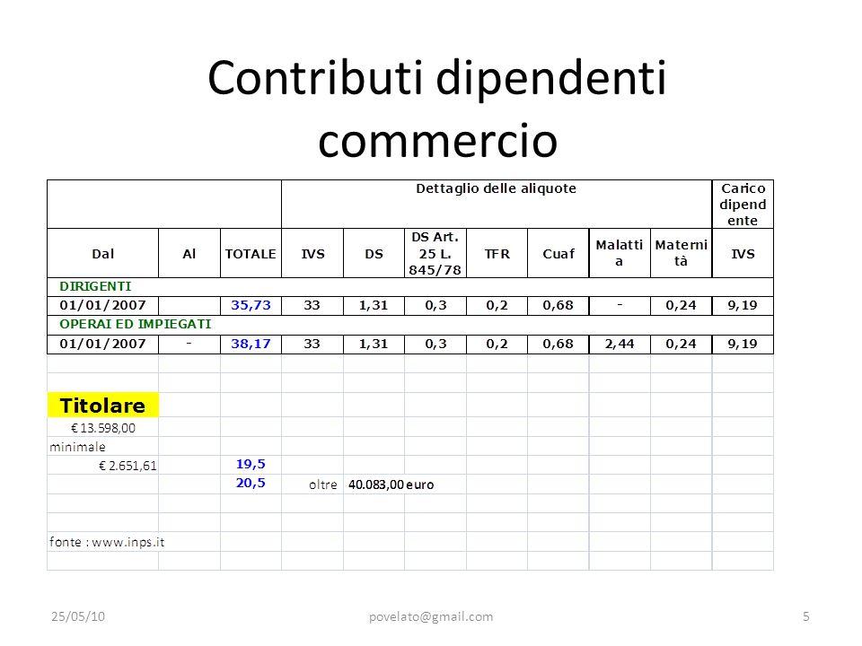 Contributi dipendenti commercio