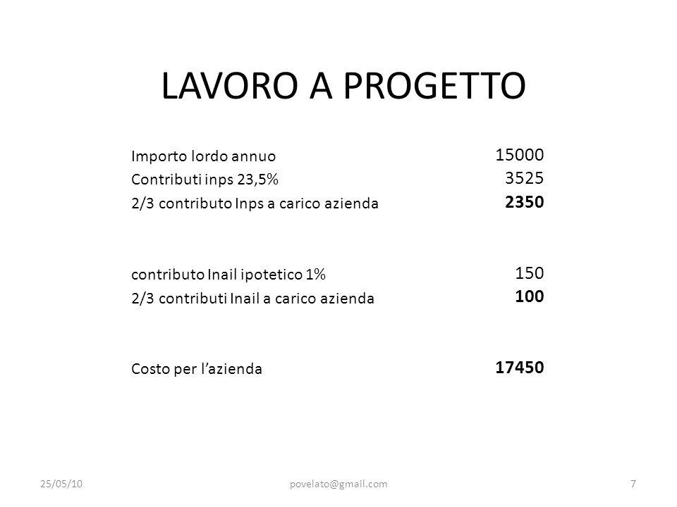 LAVORO A PROGETTO 15000 3525 2350 150 100 17450 Importo lordo annuo