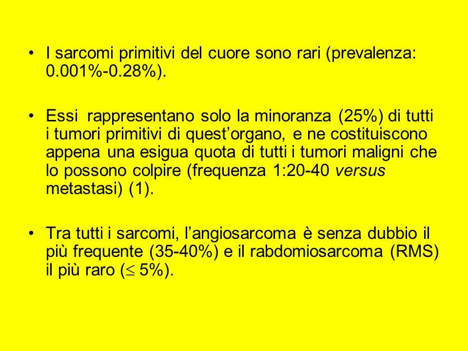 I sarcomi primitivi del cuore sono rari (prevalenza: 0.001%-0.28%).