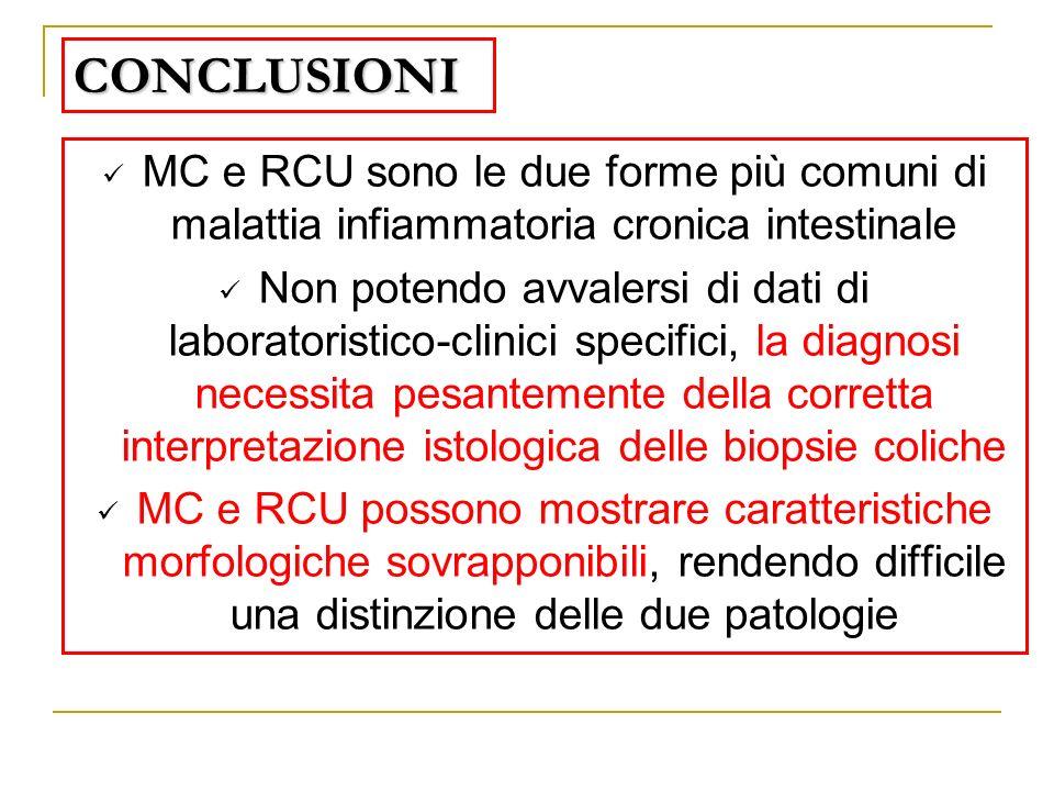 CONCLUSIONI MC e RCU sono le due forme più comuni di malattia infiammatoria cronica intestinale.