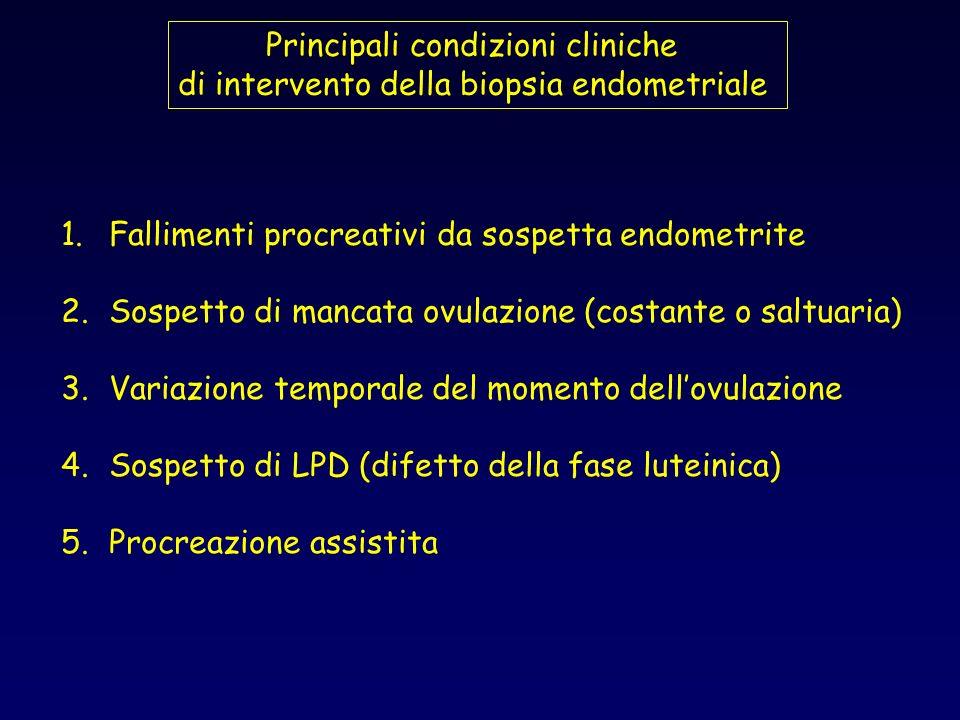 Principali condizioni cliniche