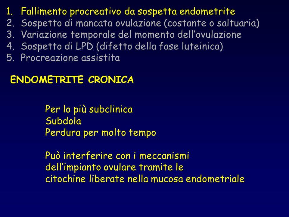 Fallimento procreativo da sospetta endometrite