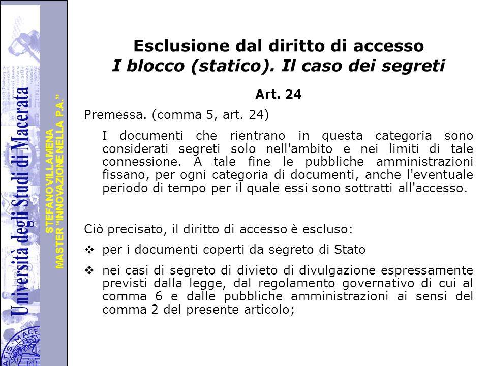 Esclusione dal diritto di accesso I blocco (statico)