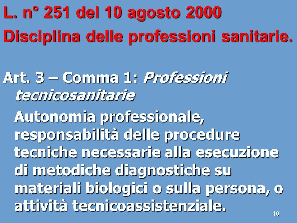 Disciplina delle professioni sanitarie.