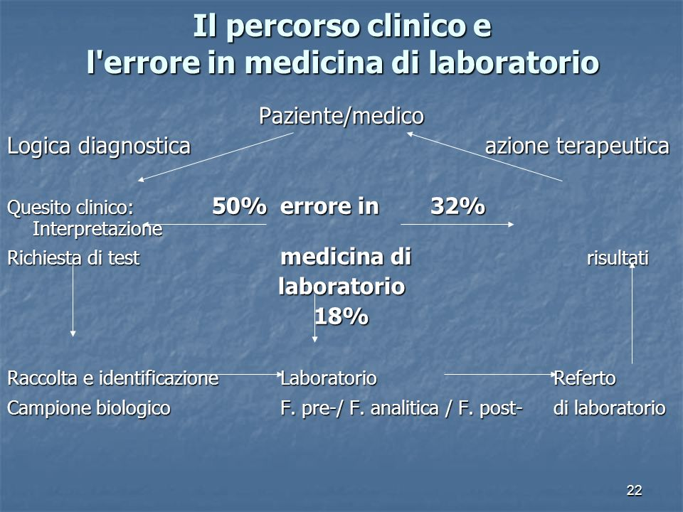 Il percorso clinico e l errore in medicina di laboratorio