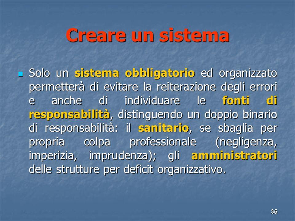 Creare un sistema