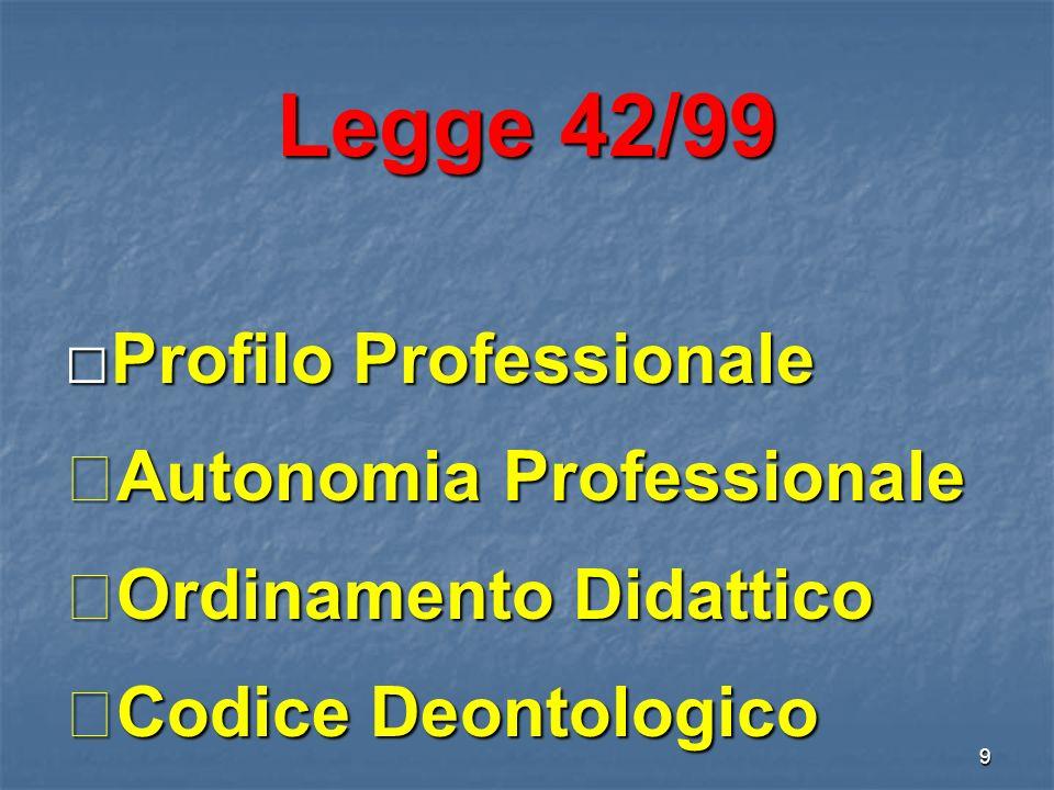 Legge 42/99 Autonomia Professionale Ordinamento Didattico