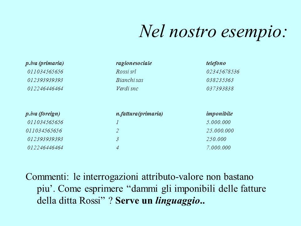 Nel nostro esempio: p.iva (primaria) ragionesociale telefono. 011034565656 Rossi srl 02345678536.