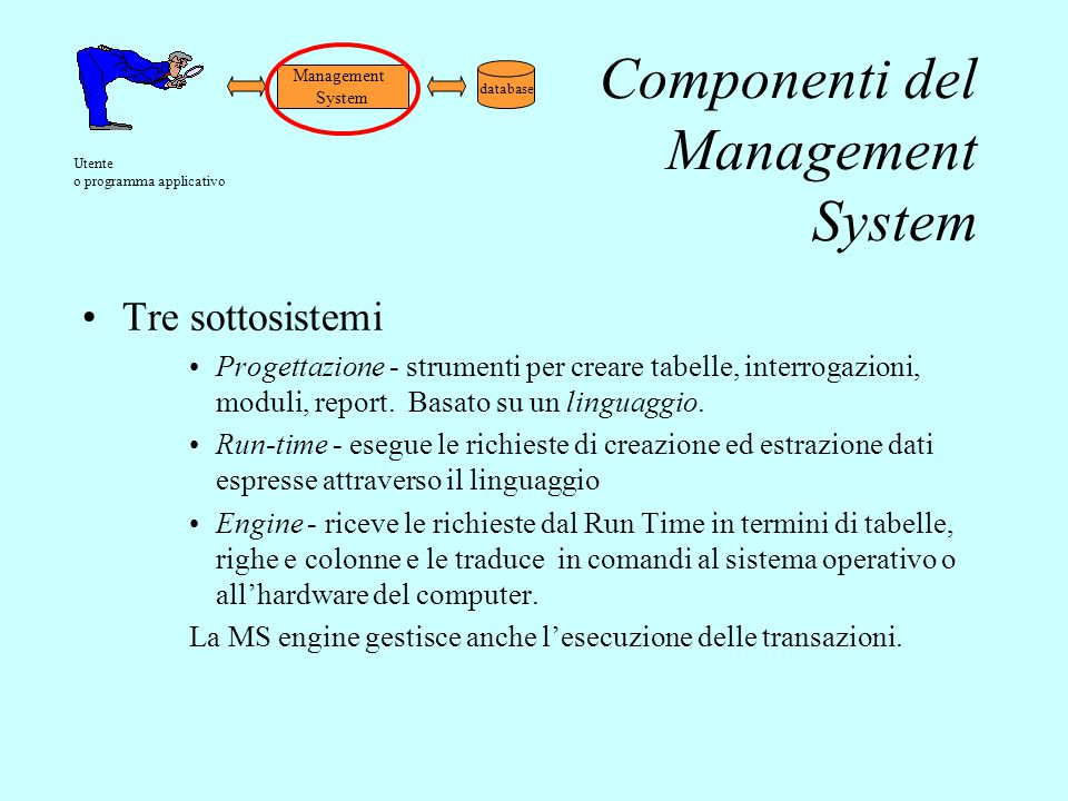 Componenti del Management System