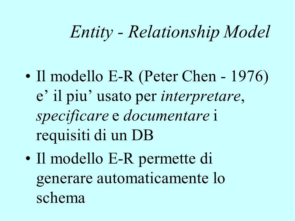 Entity - Relationship Model