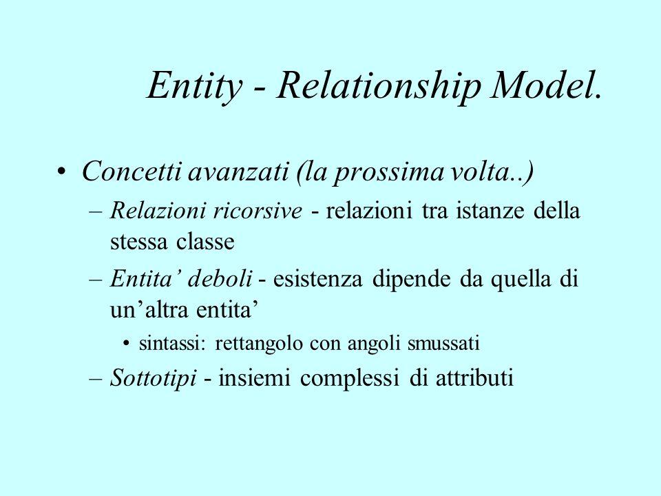 Entity - Relationship Model.