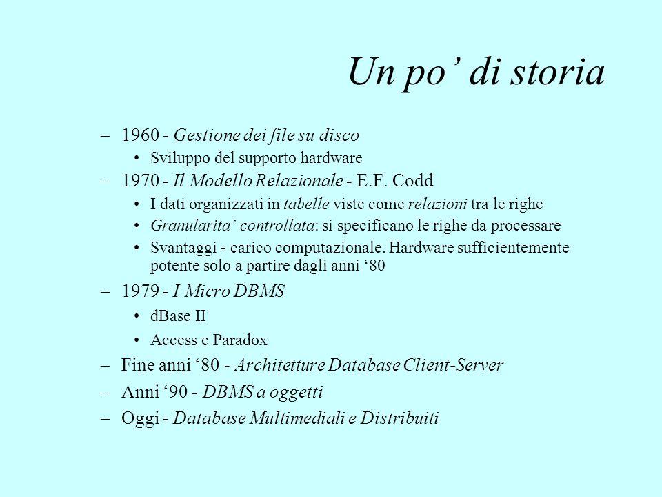 Un po' di storia 1960 - Gestione dei file su disco