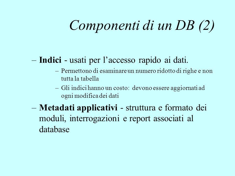 Componenti di un DB (2) Indici - usati per l'accesso rapido ai dati.
