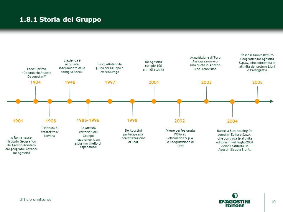 1.8.1 Storia del Gruppo Nasce il nuovo Istituto Geografico De Agostini S.p.A., che concentra le attività del settore Libri e Cartografia.