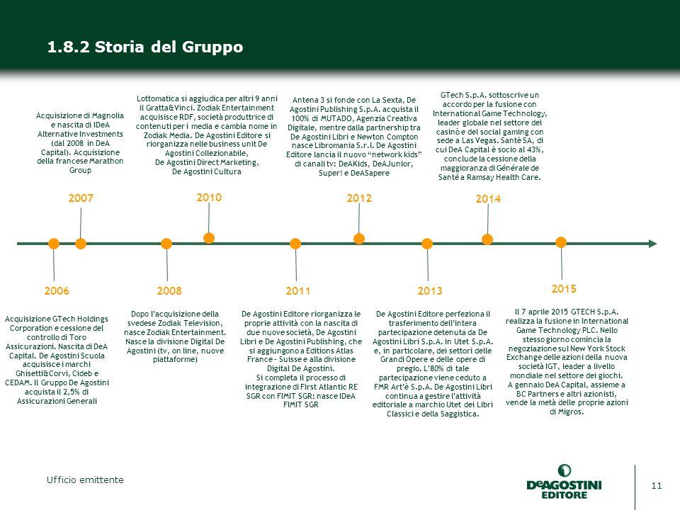 De Agostini Direct Marketing,