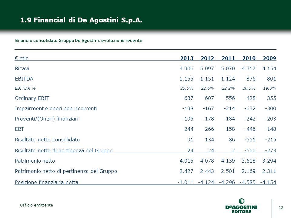 1.9 Financial di De Agostini S.p.A.