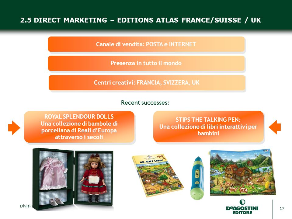 2.5 DIRECT MARKETING – EDITIONS ATLAS FRANCE/SUISSE / UK