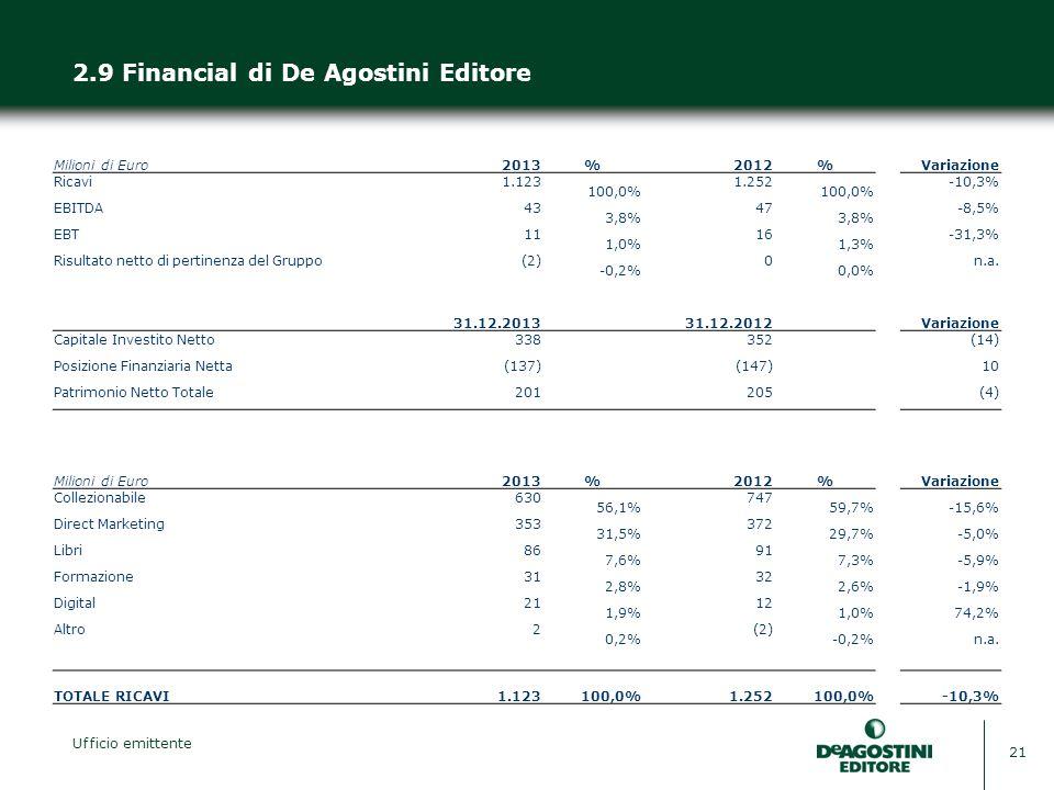 2.9 Financial di De Agostini Editore