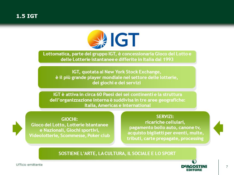 1.5 IGT Lottomatica, parte del gruppo IGT, è concessionaria Gioco del Lotto e delle Lotterie istantanee e differite in Italia dal 1993.