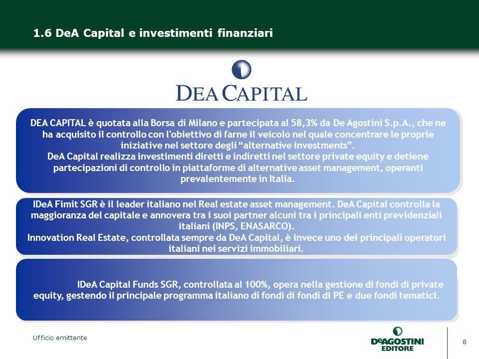 1.6 DeA Capital e investimenti finanziari