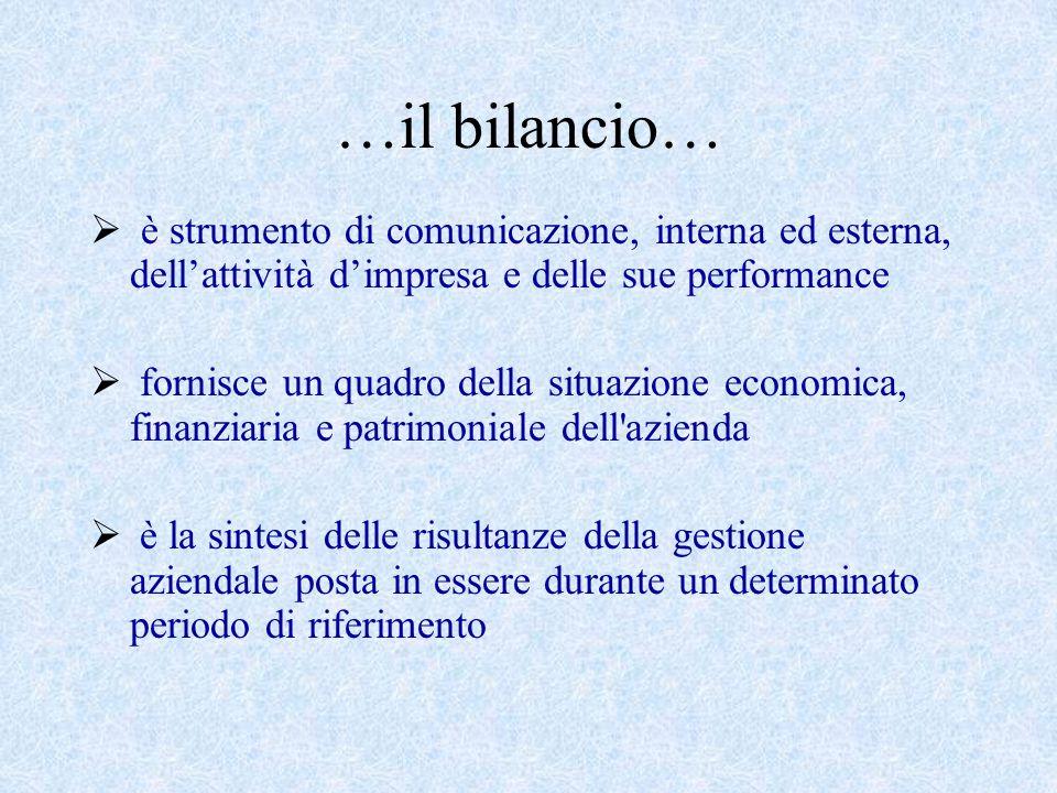 …il bilancio… è strumento di comunicazione, interna ed esterna, dell'attività d'impresa e delle sue performance.