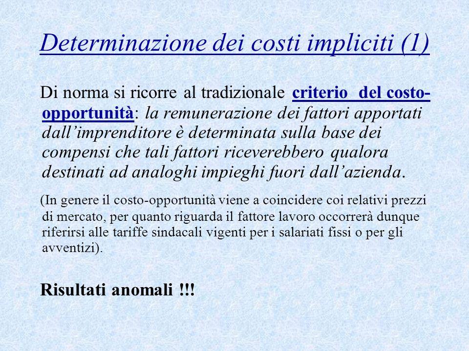Determinazione dei costi impliciti (1)