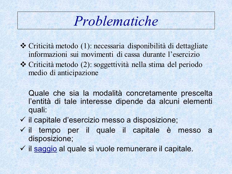 Problematiche Criticità metodo (1): necessaria disponibilità di dettagliate informazioni sui movimenti di cassa durante l'esercizio.