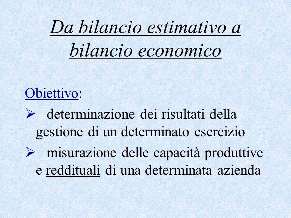 Da bilancio estimativo a bilancio economico