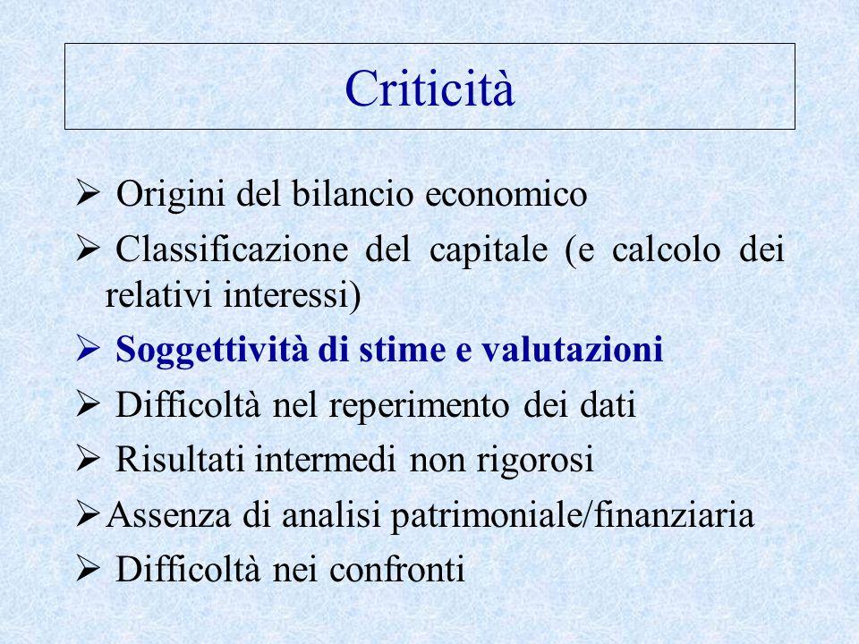 Criticità Origini del bilancio economico
