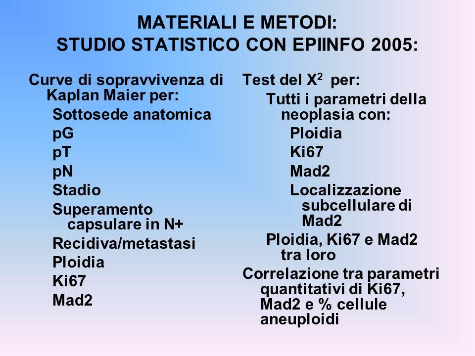 MATERIALI E METODI: STUDIO STATISTICO CON EPIINFO 2005: