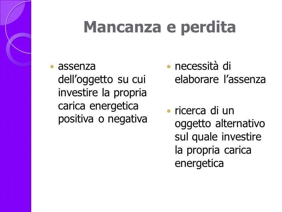 Mancanza e perdita assenza dell'oggetto su cui investire la propria carica energetica positiva o negativa.