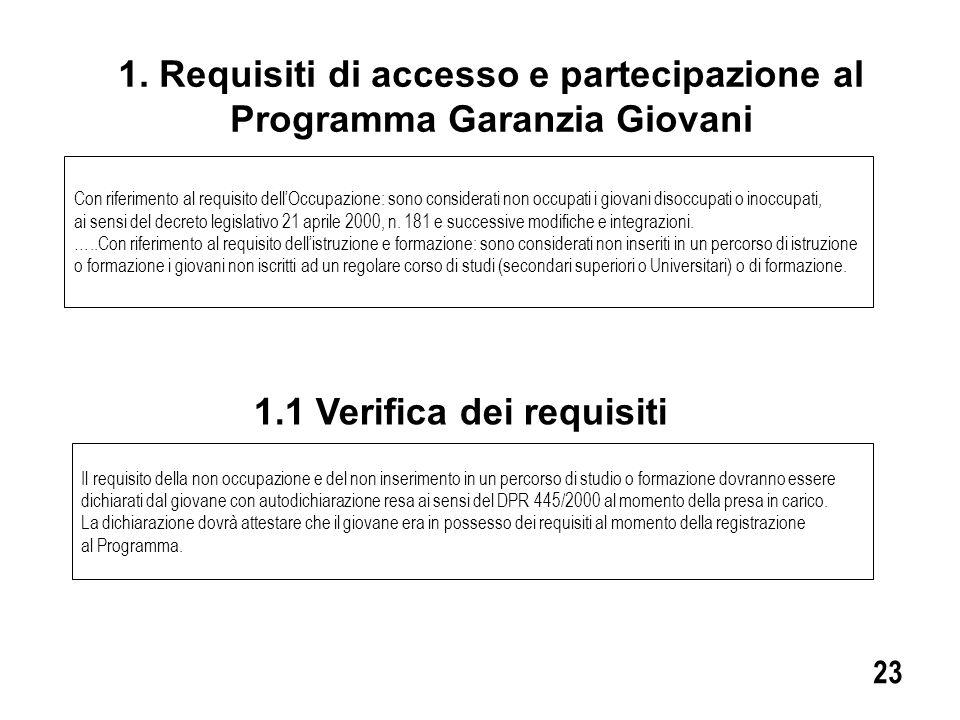 1. Requisiti di accesso e partecipazione al Programma Garanzia Giovani