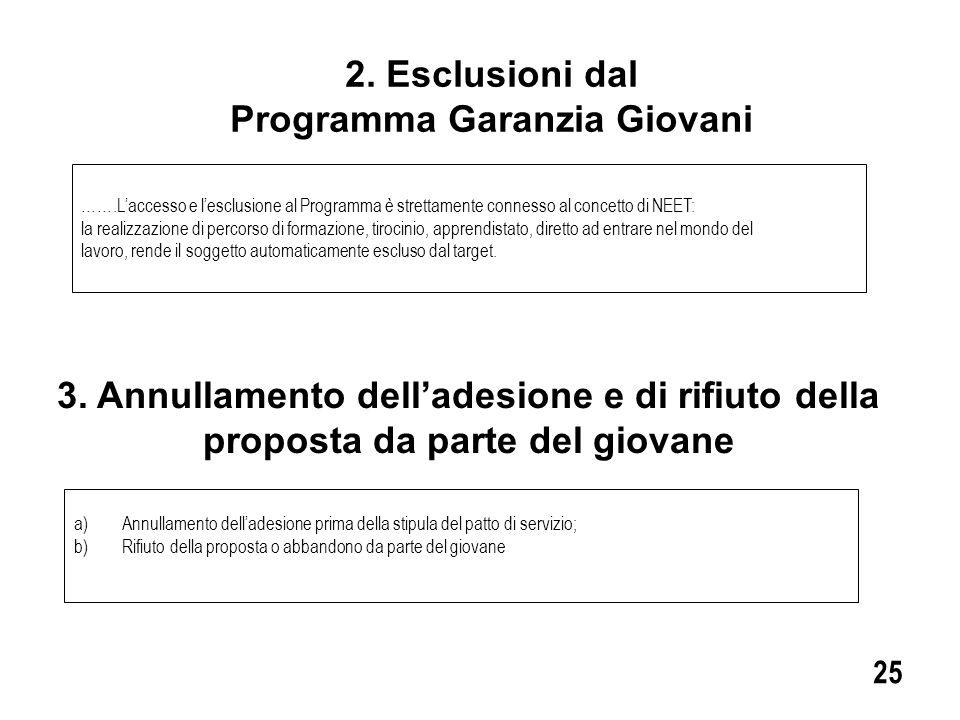 2. Esclusioni dal Programma Garanzia Giovani