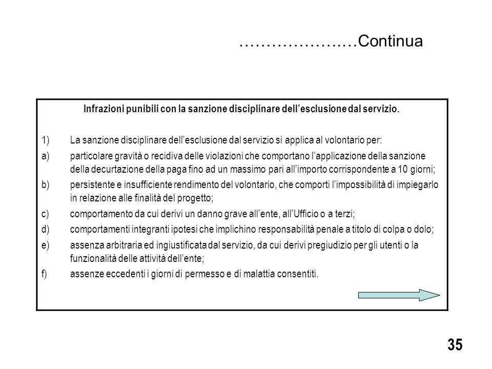 ……………….…Continua Infrazioni punibili con la sanzione disciplinare dell'esclusione dal servizio.