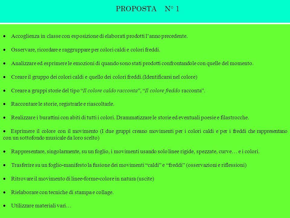 PROPOSTA N° 1. · Accoglienza in classe con esposizione di elaborati prodotti l'anno precedente.