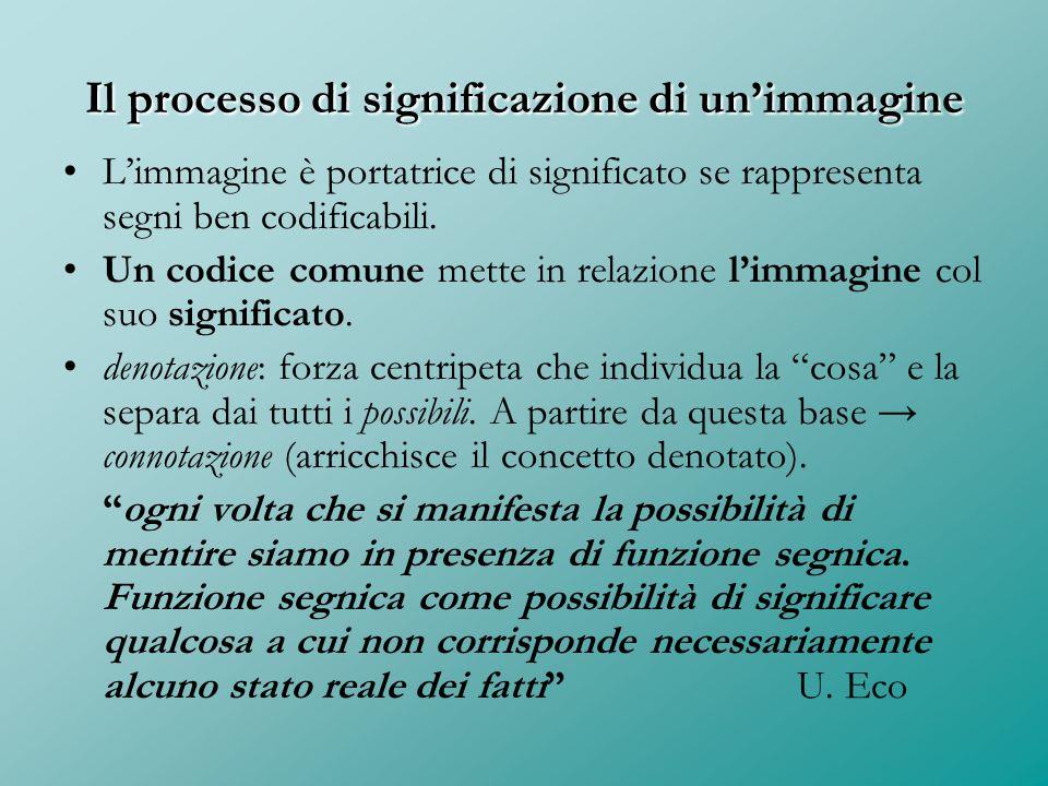 Il processo di significazione di un'immagine
