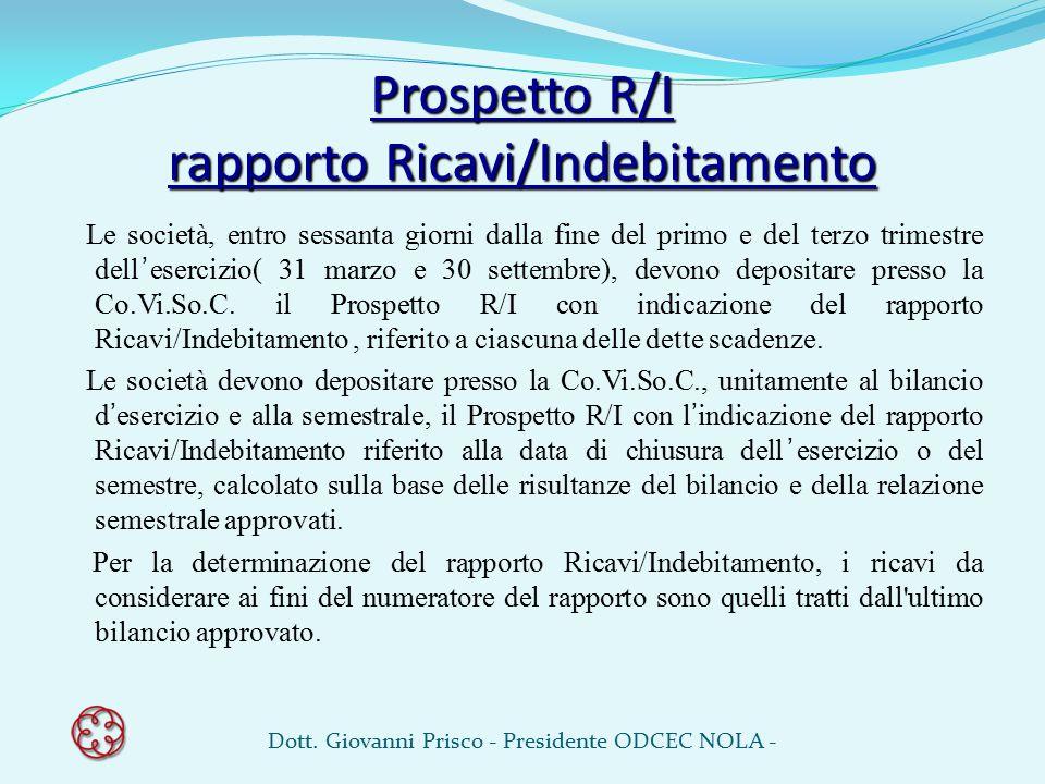 Prospetto R/I rapporto Ricavi/Indebitamento