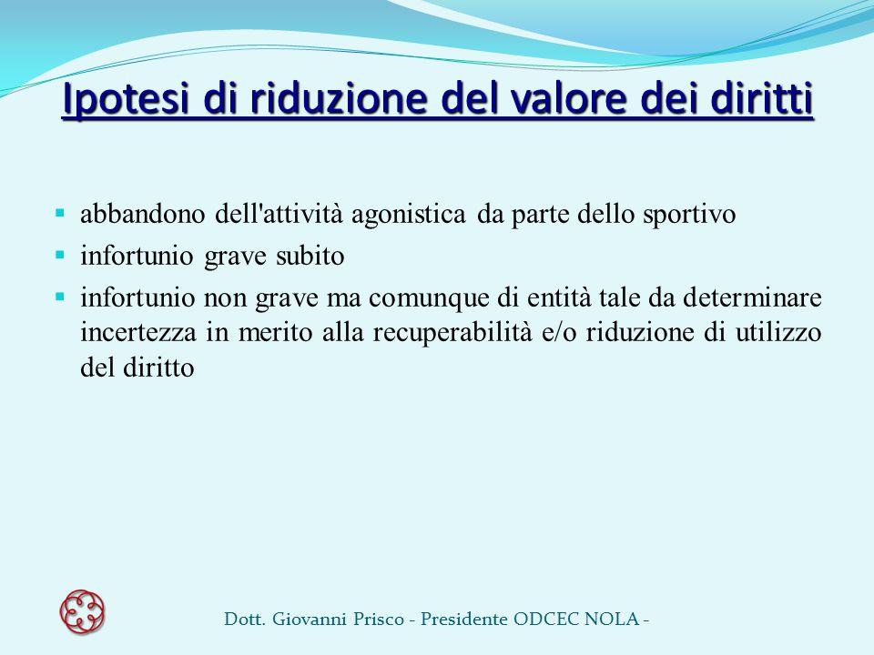 Ipotesi di riduzione del valore dei diritti