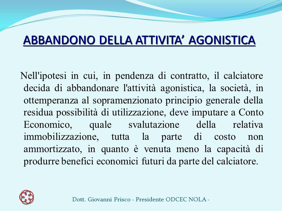 ABBANDONO DELLA ATTIVITA' AGONISTICA