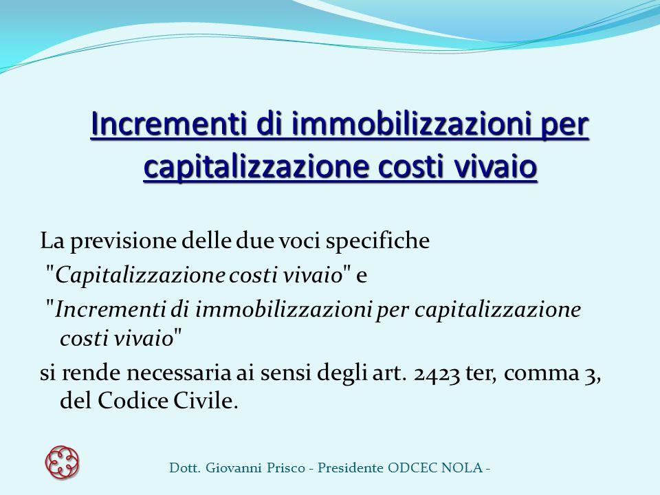 Dott. Giovanni Prisco - Presidente ODCEC NOLA -