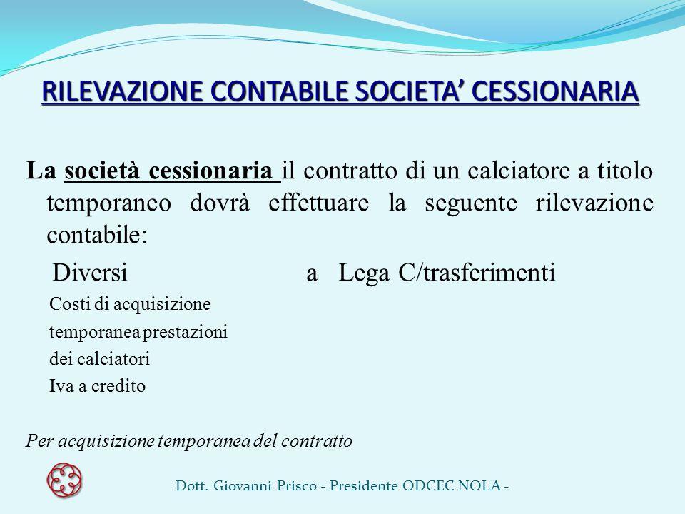 RILEVAZIONE CONTABILE SOCIETA' CESSIONARIA