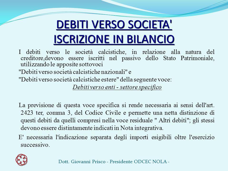DEBITI VERSO SOCIETA ISCRIZIONE IN BILANCIO