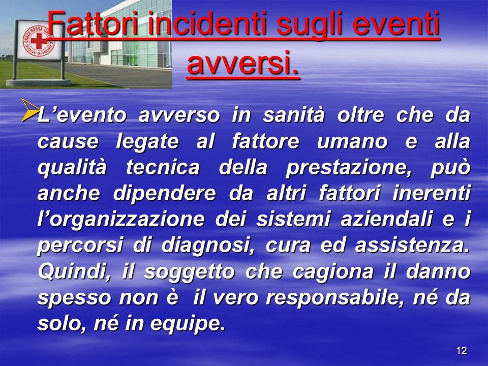 Fattori incidenti sugli eventi avversi.