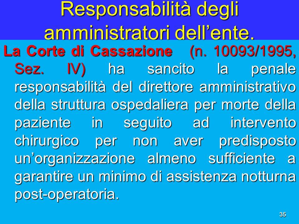Responsabilità degli amministratori dell'ente.