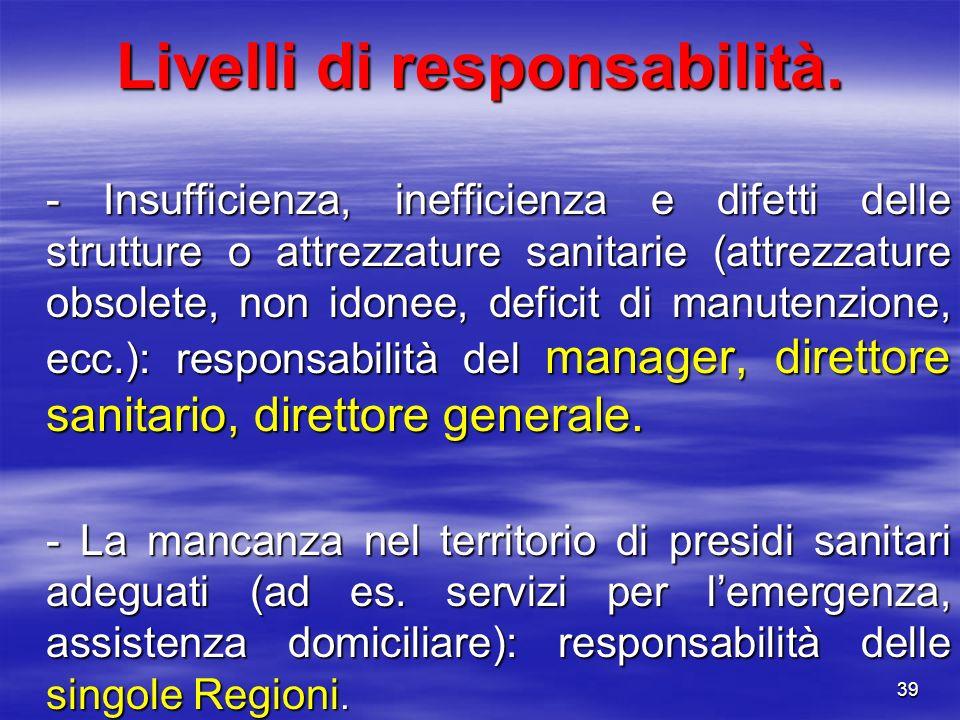 Livelli di responsabilità.